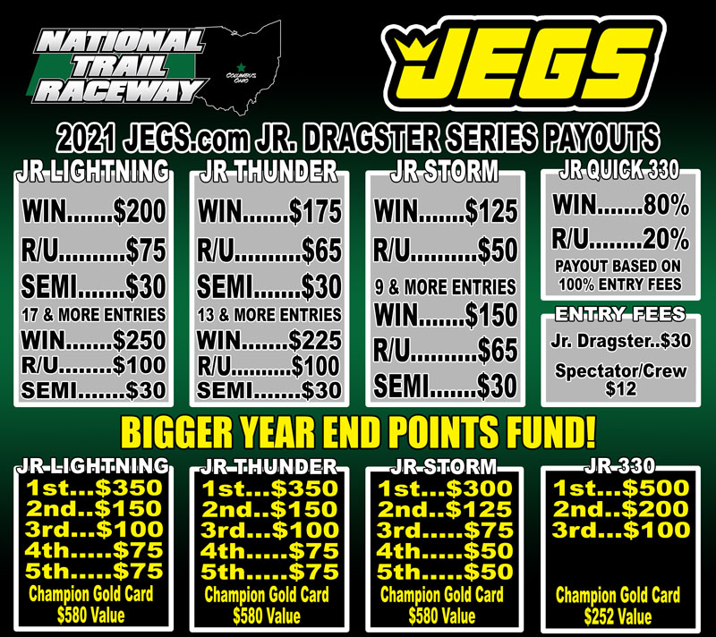 2021 Jr. Dragster Payouts